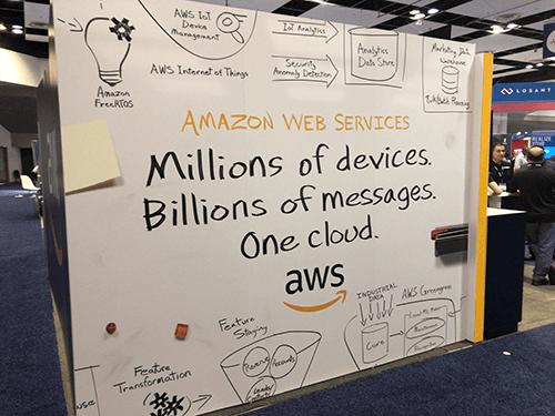 Millions of devices. (数百万の機器)Billions of messages. (数十億のメッセージ)One cloud. (一つのクラウド)